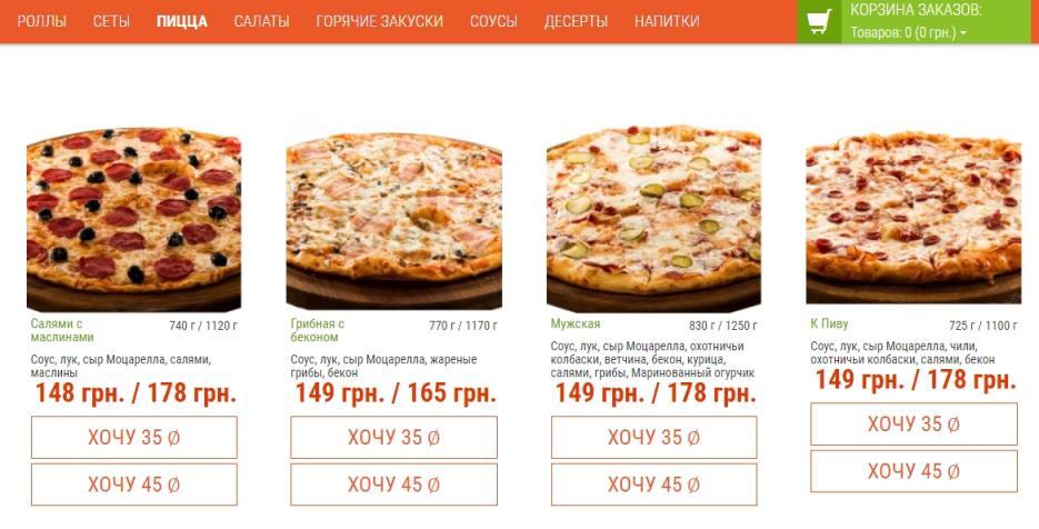 Какая эффективная реклама пиццы на доставку