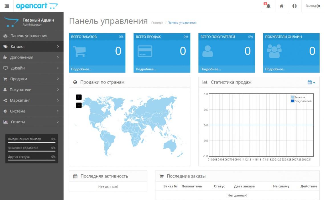 Создание интернет-магазина на OpenCart Украина