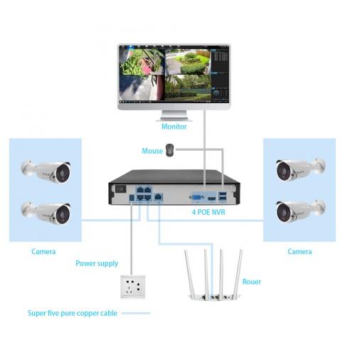 комплект видеонаблюдения POE